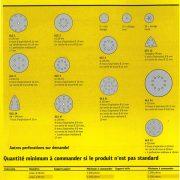 formes-de-perforations-des-disques